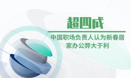 居家办公行业数据分析:超四成中国职场负责人认为新春居家办公弊大于利