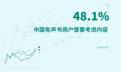 有声书行业数据分析:2020年中国48.1%有声书用户首要考虑内容