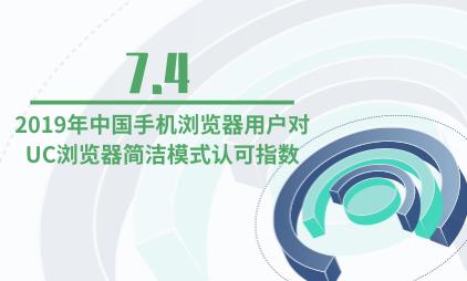 浏览器行业数据分析:2019年中国手机浏览器用户对UC浏览器简洁模式认可指数为7.4