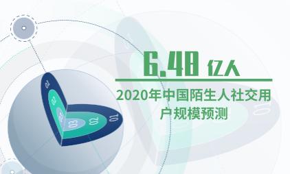 社交行业数据分析:预计2020年中国陌生人社交用户规模达到6.48亿人