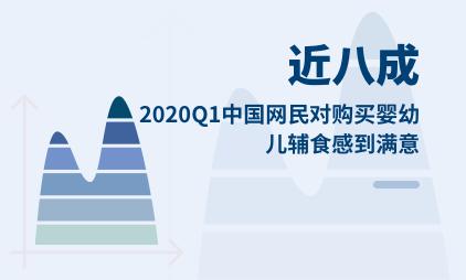 婴幼儿行业数据分析:2020Q1近八成中国网民对购买婴幼儿辅食感到满意