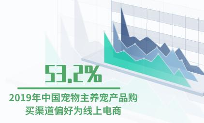 宠物行业数据分析:2019年中国53.2%宠物主养宠产品购买渠道偏好为线上电商