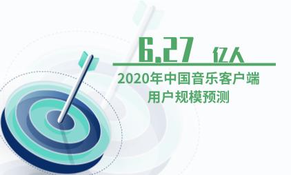 音乐行业数据分析:预计2020年中国音乐客户端用户规模达6.2亿人