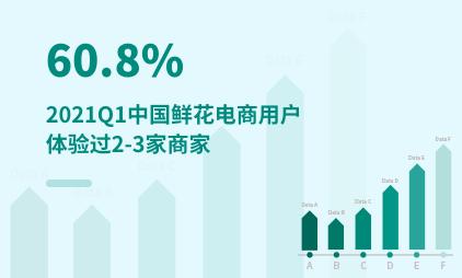 鲜花电商行业数据分析:2021Q1中国60.8%鲜花电商用户体验过2-3家商家