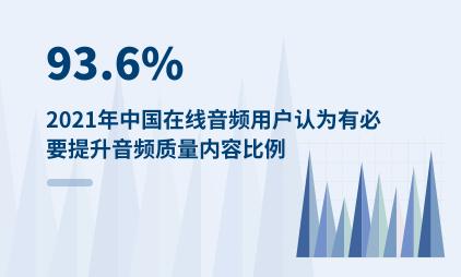 音频行业数据分析:2021年中国93.6%在线音频用户认为有必要提升音频质量内容