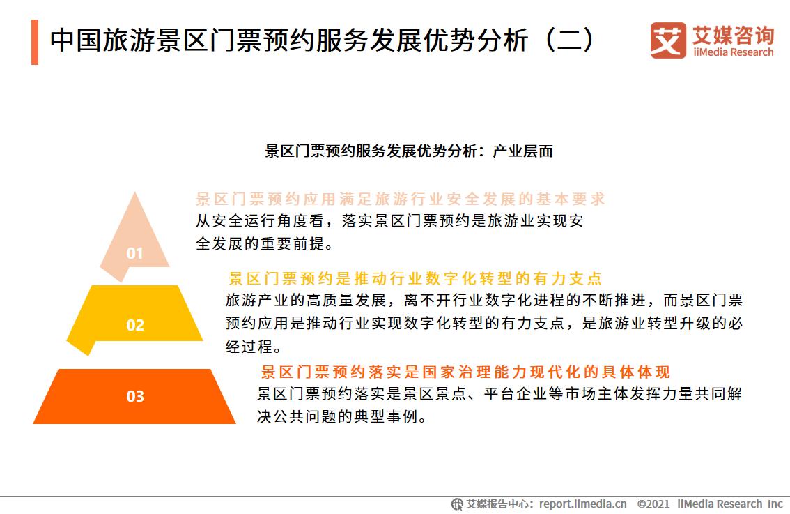 中国旅游景区门票预约服务发展优势分析(二)