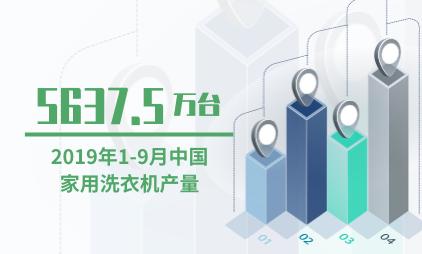 洗衣机行业数据分析:2019年1-9月中国家用洗衣机产量为5637.5万台