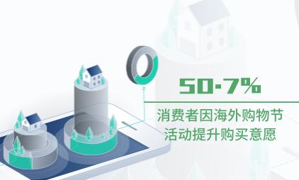 跨境电商行业数据分析:2020上半年50.7%消费者因海外购物节活动提升购买意愿