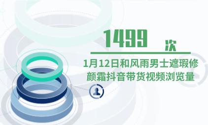 彩妆行业数据分析:1月12日和风雨男士遮瑕修颜霜抖音带货视频浏览量达1499次