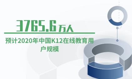 教育行业数据分析:预计2020年中国K12在线教育用户规模为3765.6万人