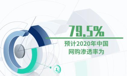 电商行业数据分析:预计2020年中国网购渗透率为79.5%