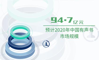有声书行业数据分析:预计2020年中国有声书市场规模为94.7亿元