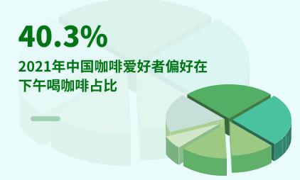 咖啡行业数据分析:2021年中国40.3%咖啡爱好者偏好在下午喝咖啡