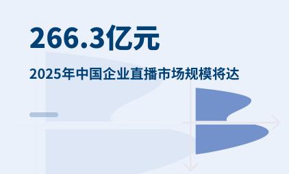 在线直播行业数据分析:2025年中国企业直播市场规模将达266.3亿元