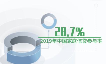 信贷行业数据分析:2019年中国家庭信贷参与率为28.7%