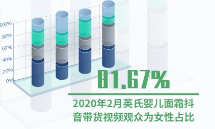 护肤品行业数据分析:2020年2月英氏婴儿面霜抖音带货视频81.67%观众为女性