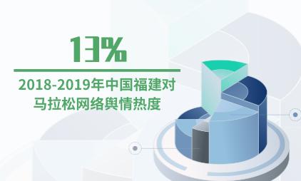 马拉松行业数据分析:2018-2019年中国福建对马拉松网络舆情热度达13%