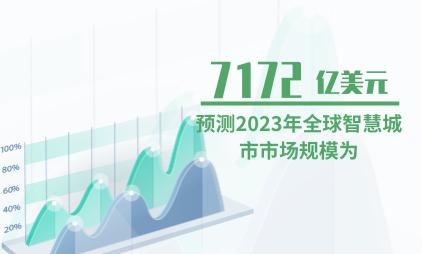 智慧城市行业数据分析:预测2023年全球智慧城市市场规模为7172亿美元