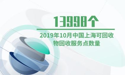 垃圾回收行业数据分析:2019年10月中国上海可回收物回收服务点数量为13998个