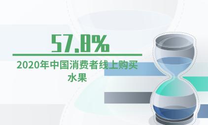 生鲜行业数据分析:2020年57.8%中国消费者线上购买水果