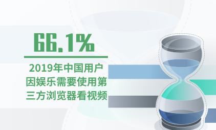 手机浏览器行业数据分析:2019年66.1%的中国用户因娱乐需要使用第三方浏览器看视频