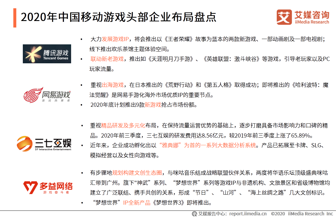 2020年中国移动游戏头部企业布局盘点