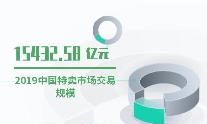 电商行业数据分析:2019中国特卖经济将突破1.5万亿元