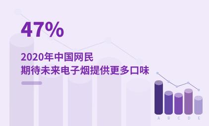 电子烟行业数据分析:2020年中国47%网民期待未来电子烟提供更多口味