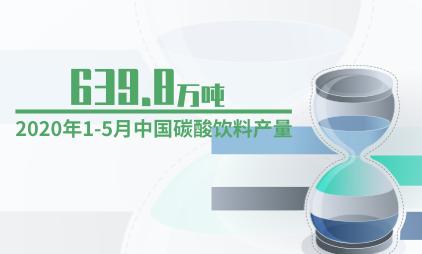 饮料行业数据分析:2020年1-5月中国碳酸饮料产量为639.8万吨