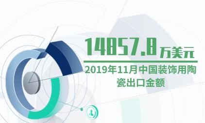 陶瓷行业数据分析:2019年11月中国装饰用陶瓷出口金额为14857.8万美元