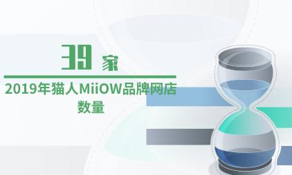 内衣行业数据分析:2019年猫人MiiOW品牌网店数量为39家