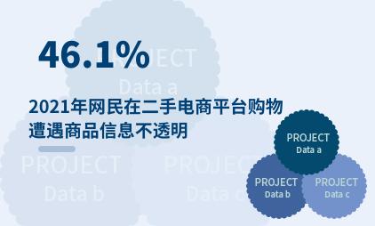 二手电商行业数据分析:2021年46.1%网民在二手电商平台购物遭遇商品信息不透明