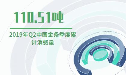 贵金属行业数据分析:2019年Q2中国金条季度累计消费量为110.51吨