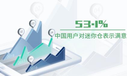 迷你仓行业数据分析:中国53.1%用户对迷你仓表示满意