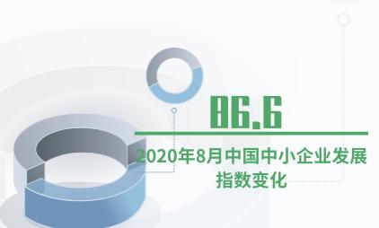 联合办公行业数据分析:2020年8月中国中小企业发展指数变化为86.6