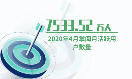 在线文娱行业数据分析:2020年4月掌阅月活跃用户数量达7533.52万人