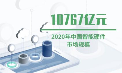 智能硬件数据分析:预计2020年中国智能硬件市场规模将达10767亿元