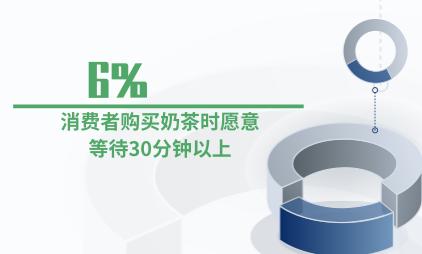 新式茶饮数据分析:仅6%的消费者购买奶茶时愿意等待30分钟以上