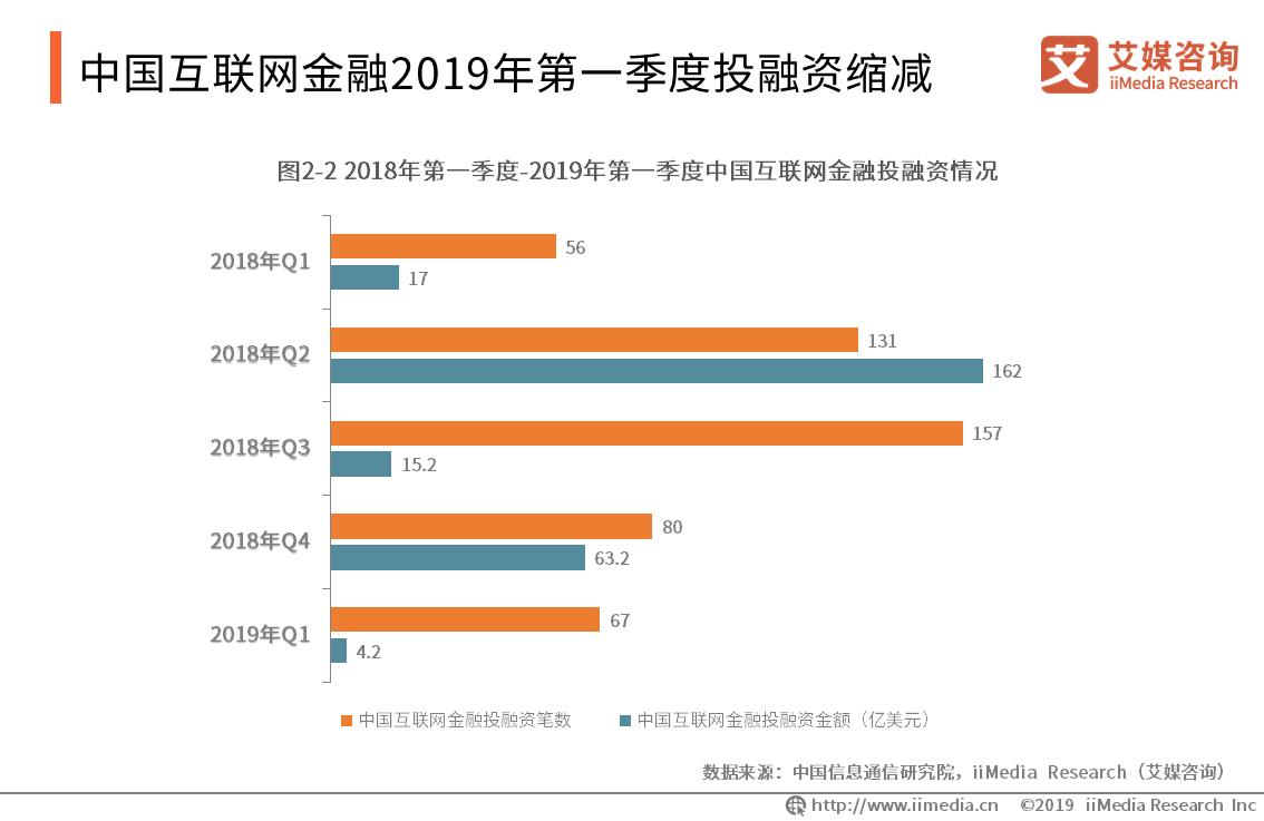 四川、深圳多地公布网贷机构清退名单 网贷平台更大规模清退将至