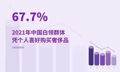 白领群体数据分析:2021年中国67.7%白领群体凭个人喜好购买奢侈品