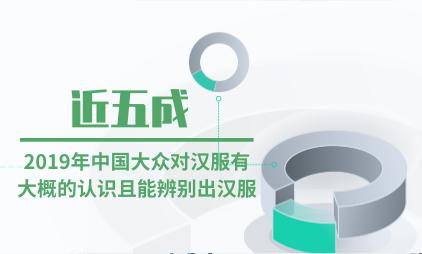 汉服行业数据分析:2019年近五成中国大众对汉服有大概的认识且能辨别出汉服