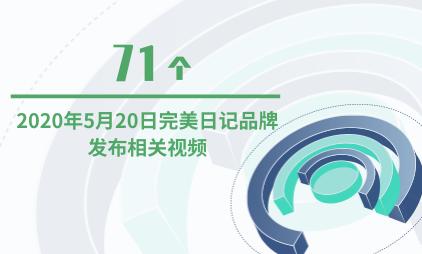 美妆行业数据分析:2020年5月20日完美日记品牌发布71个相关视频