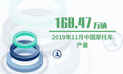 摩托车行业数据分析:2019年11月中国摩托车产量为168.47万辆