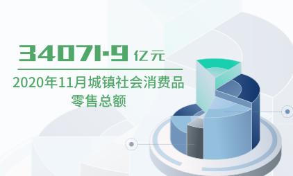 零售行业数据分析:2020年11月城镇社会消费品零售总额为34071.9亿元