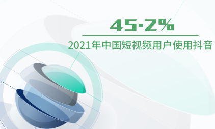 短视频行业数据分析:2021年中国45.2%短视频用户使用抖音