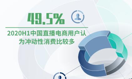 直播电商行业数据分析:2020H149.5%中国直播电商用户认为冲动性消费比较多