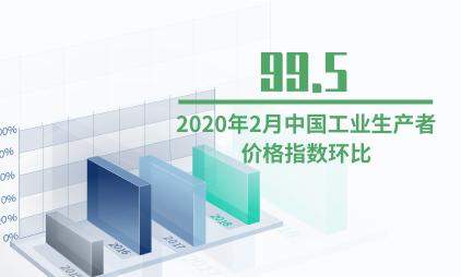 工业数据分析:2020年2月中国工业生产者价格指数环比降为99.5