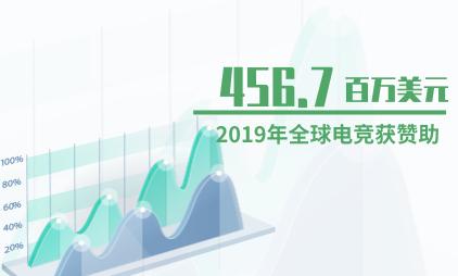电子竞技行业数据分析:2019年全球电竞获456.7百万美元赞助