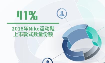 全球运动鞋产业数据分析:2018年Nike运动鞋款式市场份额为41%