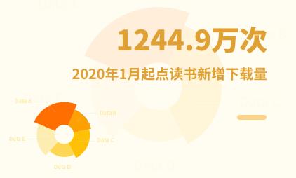 移动阅读数据分析:2020年1月起点读书新增下载量为1244.9万次